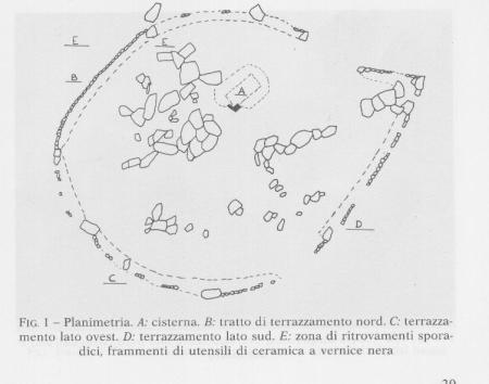 planimetria della fortezza (mt. 1.070 s.l.m.)